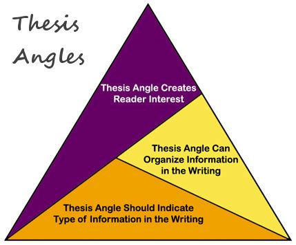 Phd thesis cover letters